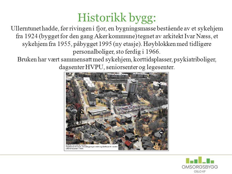 Historikk bygg: Ullerntunet hadde, før rivingen i fjor, en bygningsmasse bestående av et sykehjem fra 1924 (bygget for den gang Aker kommune) tegnet a
