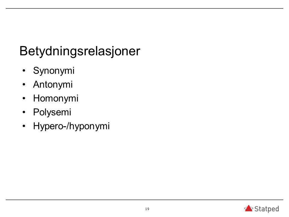 Betydningsrelasjoner Synonymi Antonymi Homonymi Polysemi Hypero-/hyponymi 19