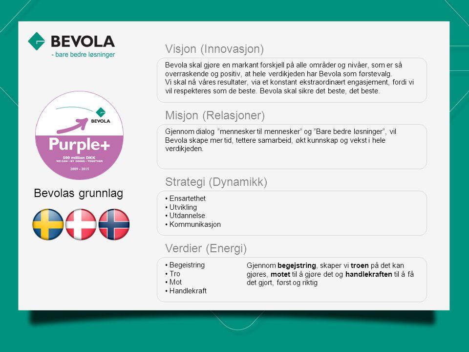 Bevolas grunnlag Visjon (Innovasjon) Bevola skal gjøre en markant forskjell på alle områder og nivåer, som er så overraskende og positiv, at hele verdikjeden har Bevola som førstevalg.