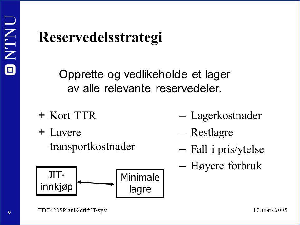 9 17. mars 2005 TDT4285 Planl&drift IT-syst Reservedelsstrategi + Kort TTR + Lavere transportkostnader – Lagerkostnader – Restlagre – Fall i pris/ytel