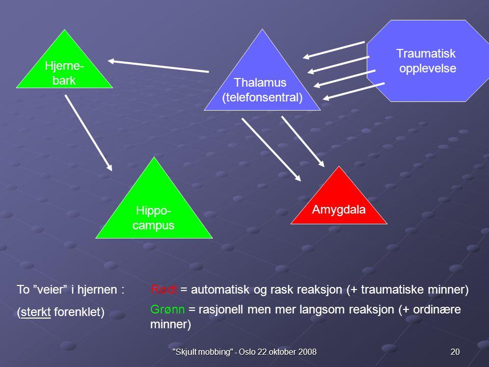 20 Skjult mobbing - Oslo 22.oktober 2008 Amygdala Hjerne- bark Hippo- campus Thalamus (telefonsentral) Traumatisk opplevelse Rødt = automatisk og rask reaksjon (+ traumatiske minner) Grønn = rasjonell men mer langsom reaksjon (+ ordinære minner) To veier i hjernen : (sterkt forenklet)