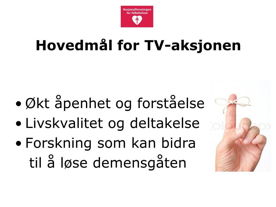 Hovedmål for TV-aksjonen Økt åpenhet og forståelse Livskvalitet og deltakelse Forskning som kan bidra til å løse demensgåten