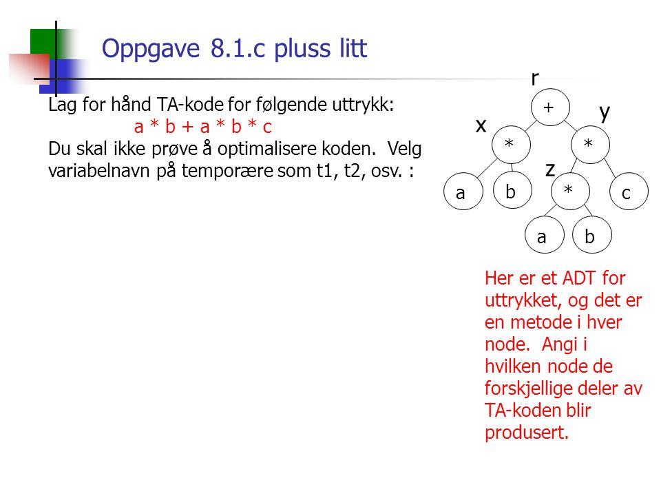 Oppgave 8.1.c pluss litt Lag for hånd TA-kode for følgende uttrykk: a * b + a * b * c Du skal ikke prøve å optimalisere koden. Velg variabelnavn på te