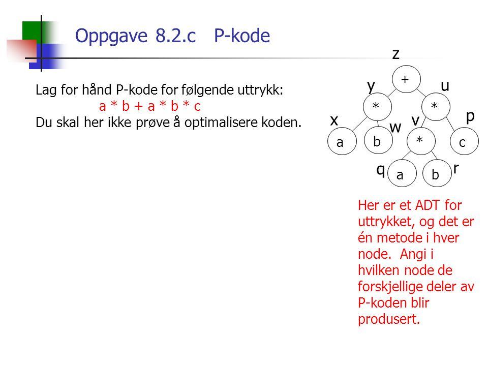 Oppgave 8.2.c P-kode Lag for hånd P-kode for følgende uttrykk: a * b + a * b * c Du skal her ikke prøve å optimalisere koden. + * ** a ab b c Her er e