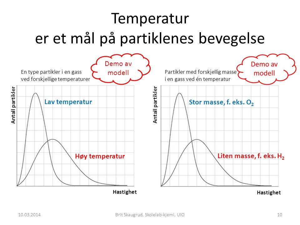 Temperatur er et mål på partiklenes bevegelse 10.03.2014Brit Skaugrud, Skolelab-kjemi, UiO10 Stor masse, f. eks. O 2 Liten masse, f. eks. H 2 Hastighe