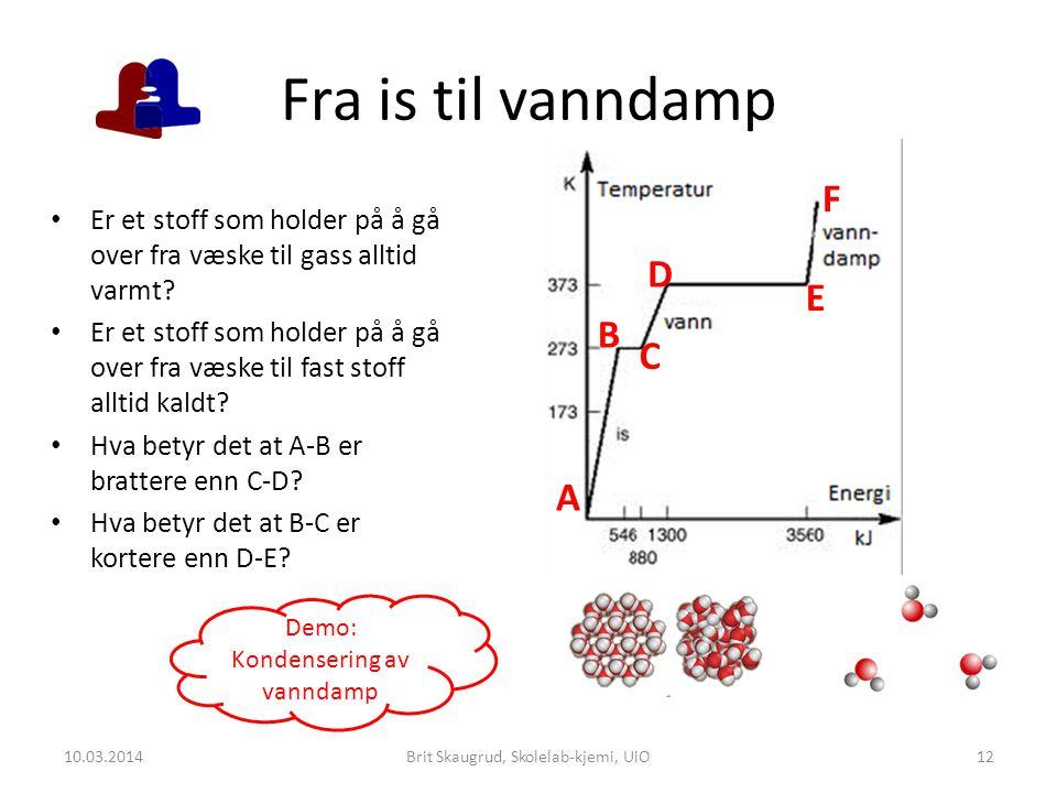 Fra is til vanndamp 10.03.2014Brit Skaugrud, Skolelab-kjemi, UiO12 A B C D E F Er et stoff som holder på å gå over fra væske til gass alltid varmt.
