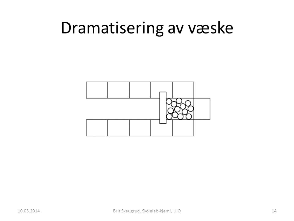 Dramatisering av væske 10.03.2014Brit Skaugrud, Skolelab-kjemi, UiO14