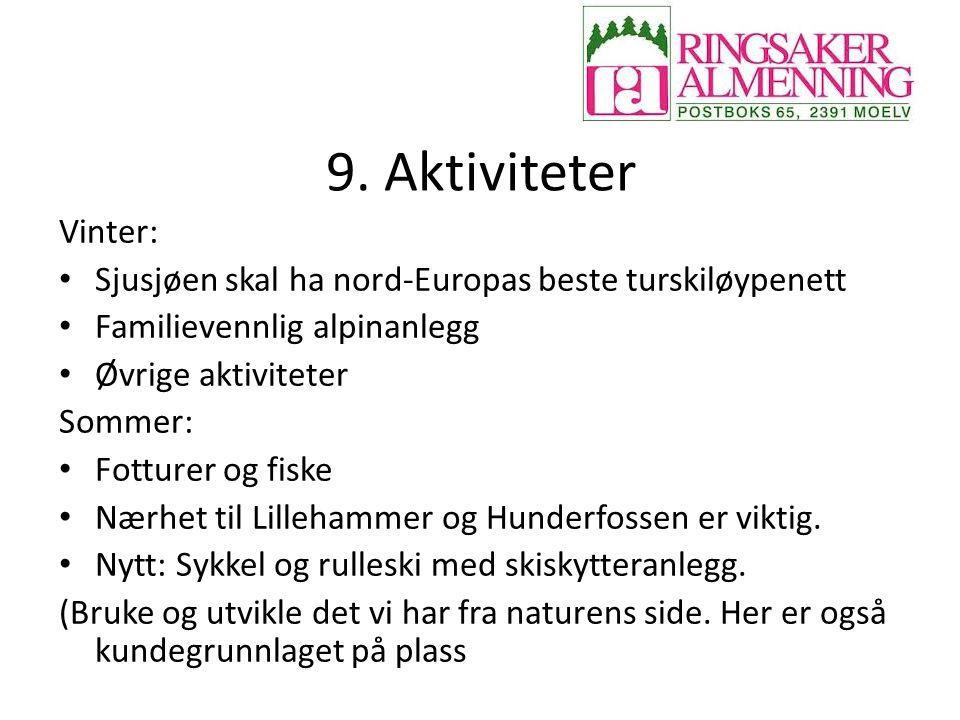 9. Aktiviteter Vinter: Sjusjøen skal ha nord-Europas beste turskiløypenett Familievennlig alpinanlegg Øvrige aktiviteter Sommer: Fotturer og fiske Nær