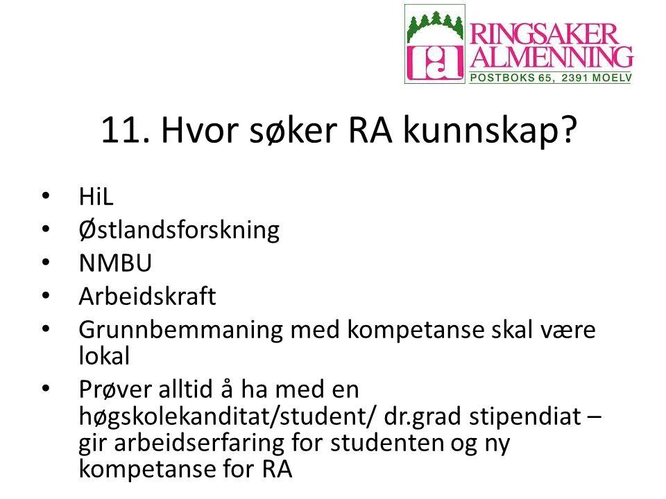 11. Hvor søker RA kunnskap? HiL Østlandsforskning NMBU Arbeidskraft Grunnbemmaning med kompetanse skal være lokal Prøver alltid å ha med en høgskoleka