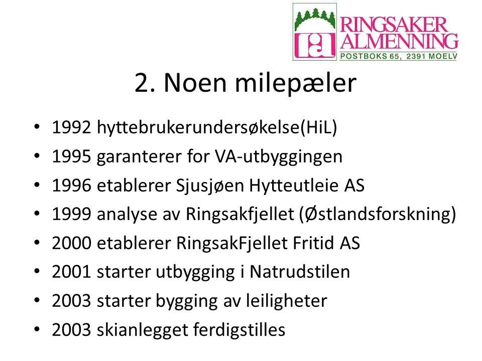2. Noen milepæler 1992 hyttebrukerundersøkelse(HiL) 1995 garanterer for VA-utbyggingen 1996 etablerer Sjusjøen Hytteutleie AS 1999 analyse av Ringsakf