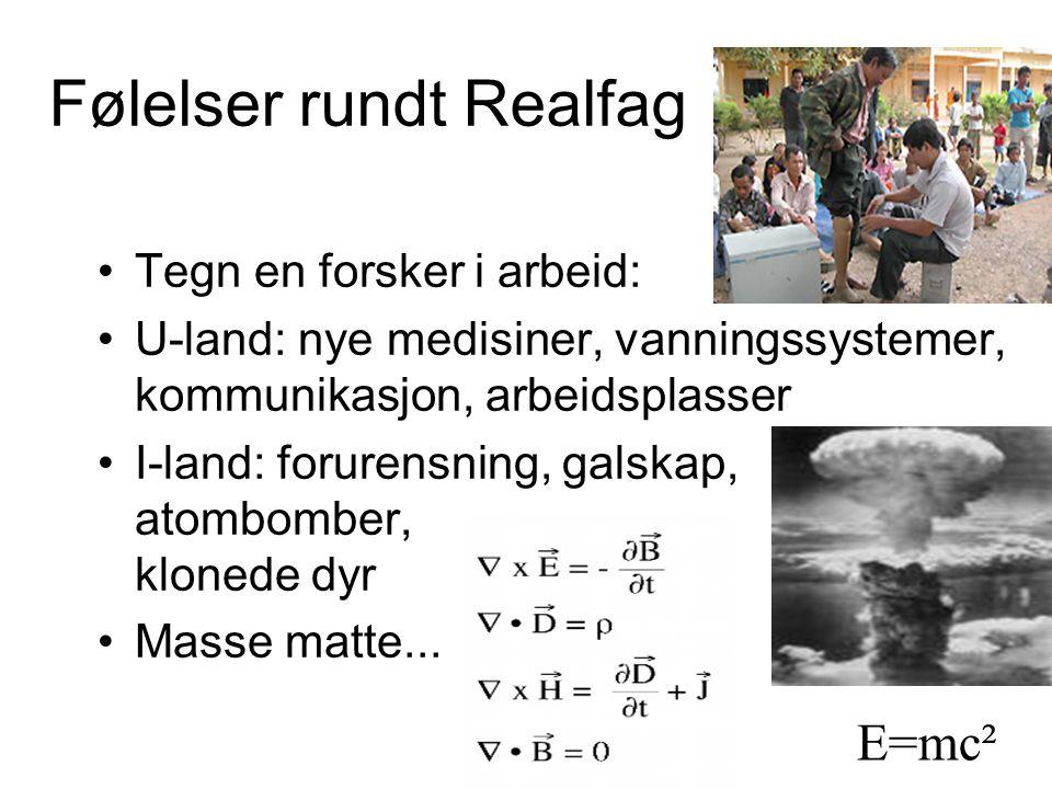 Følelser rundt Realfag Tegn en forsker i arbeid: U-land: nye medisiner, vanningssystemer, kommunikasjon, arbeidsplasser I-land: forurensning, galskap,