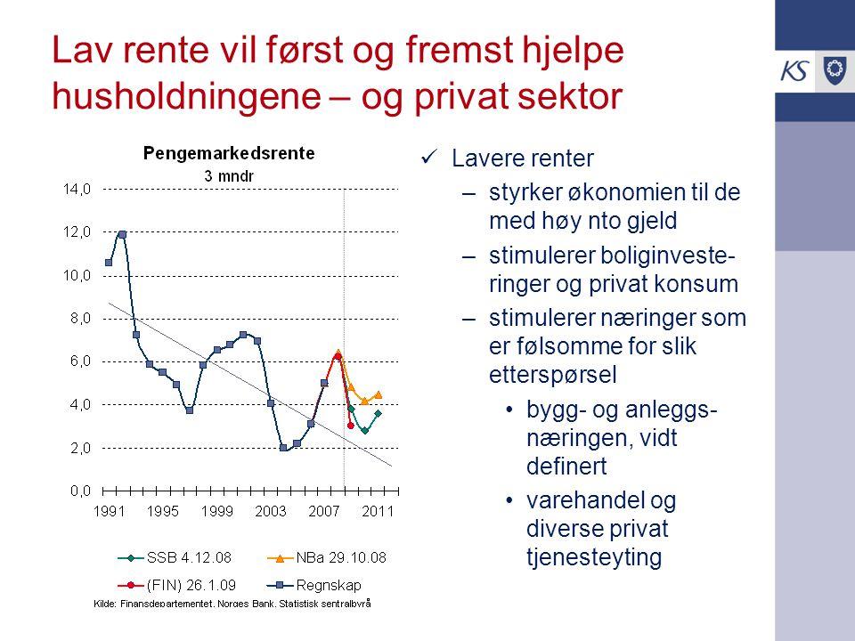 Lav rente vil først og fremst hjelpe husholdningene – og privat sektor Lavere renter –styrker økonomien til de med høy nto gjeld –stimulerer boliginve