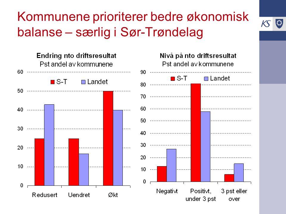 Kommunene prioriterer bedre økonomisk balanse – særlig i Sør-Trøndelag