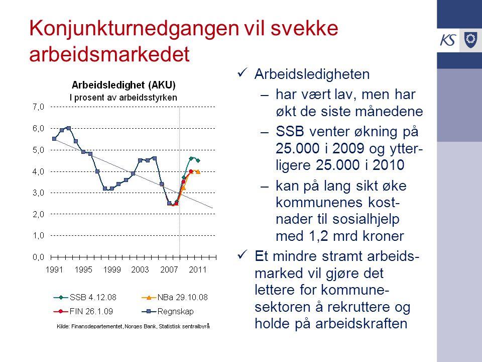 Konjunkturnedgangen vil svekke arbeidsmarkedet Arbeidsledigheten –har vært lav, men har økt de siste månedene –SSB venter økning på 25.000 i 2009 og y