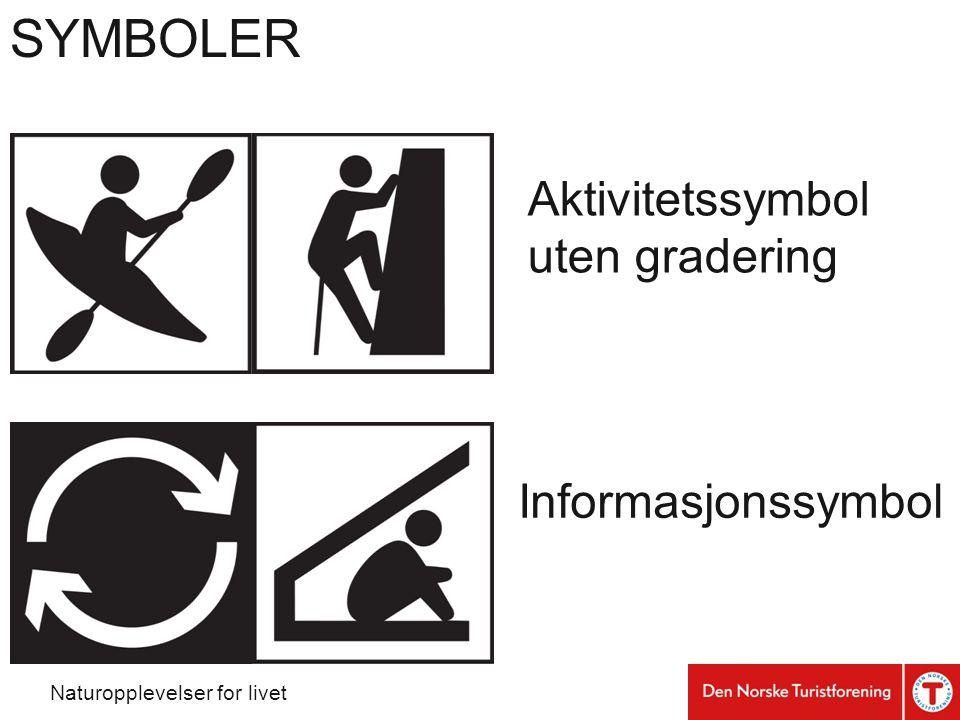 SYMBOLER Aktivitetssymbol uten gradering Informasjonssymbol Naturopplevelser for livet