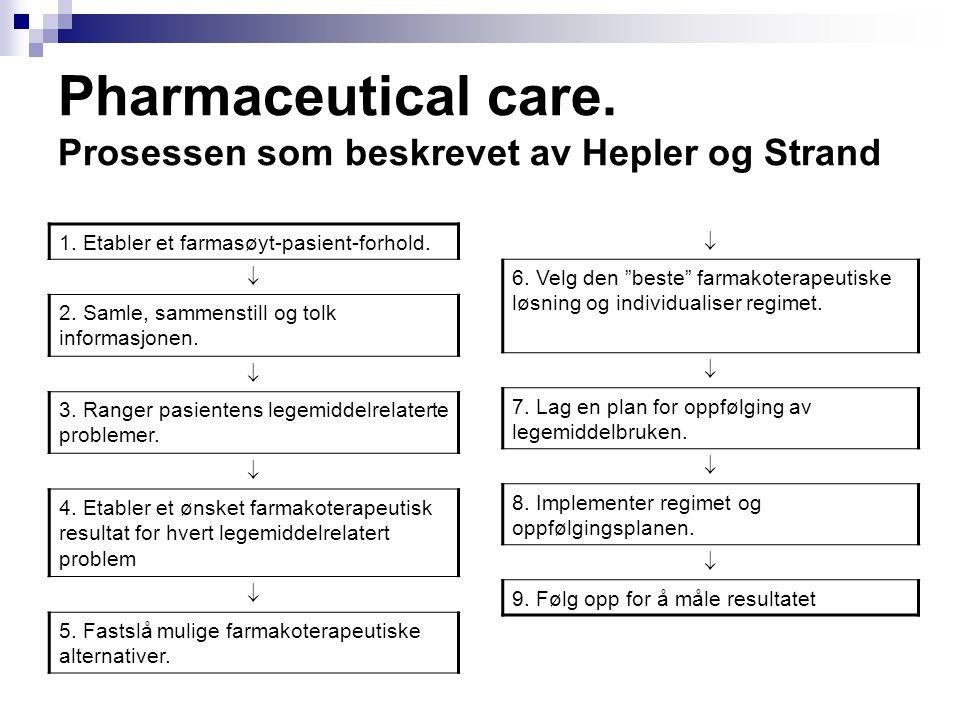 Pharmaceutical care. Prosessen som beskrevet av Hepler og Strand 1. Etabler et farmasøyt-pasient-forhold.  2. Samle, sammenstill og tolk informasjone
