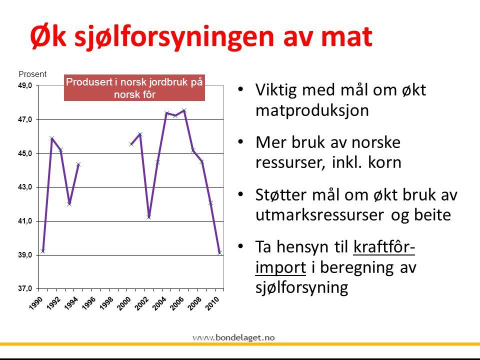Øk sjølforsyningen av mat Viktig med mål om økt matproduksjon Mer bruk av norske ressurser, inkl. korn Støtter mål om økt bruk av utmarksressurser og