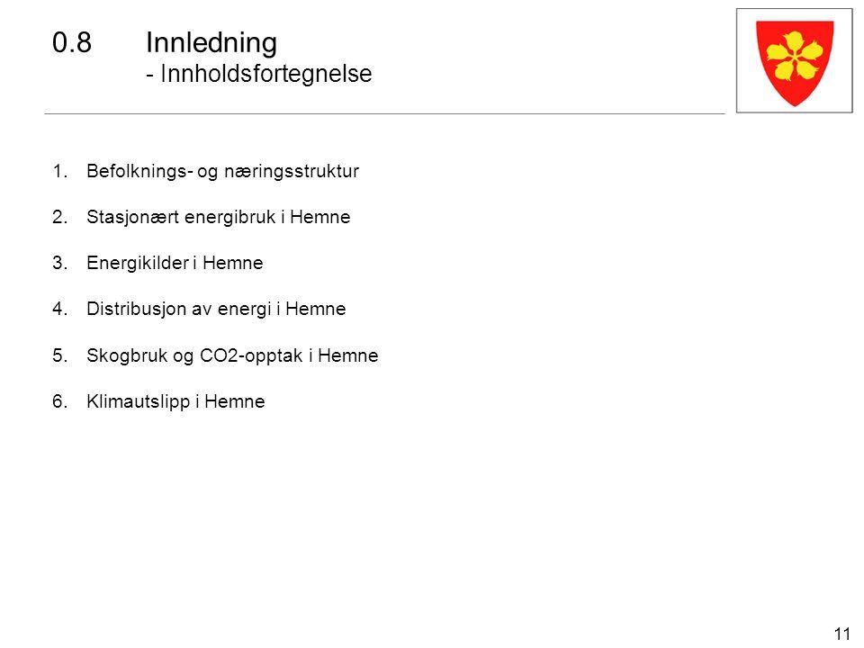 11 1.Befolknings- og næringsstruktur 2.Stasjonært energibruk i Hemne 3.Energikilder i Hemne 4.Distribusjon av energi i Hemne 5.Skogbruk og CO2-opptak
