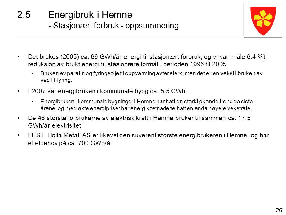 26 Det brukes (2005) ca. 69 GWh/år energi til stasjonært forbruk, og vi kan måle 6,4 %) reduksjon av brukt energi til stasjonære formål i perioden 199