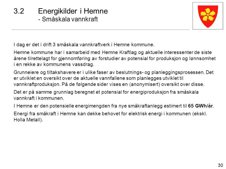 30 3.2Energikilder i Hemne - Småskala vannkraft I dag er det i drift 3 småskala vannkraftverk i Hemne kommune. Hemne kommune har i samarbeid med Hemne