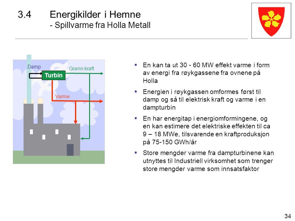 34  En kan ta ut 30 - 60 MW effekt varme i form av energi fra røykgassene fra ovnene på Holla  Energien i røykgassen omformes først til damp og så t