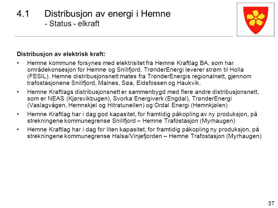 37 4.1Distribusjon av energi i Hemne - Status - elkraft Distribusjon av elektrisk kraft: Hemne kommune forsynes med elektrisitet fra Hemne Kraftlag BA