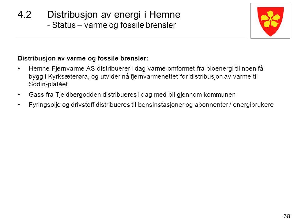 38 4.2Distribusjon av energi i Hemne - Status – varme og fossile brensler Distribusjon av varme og fossile brensler: Hemne Fjernvarme AS distribuerer