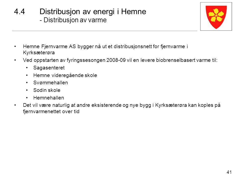41 4.4Distribusjon av energi i Hemne - Distribusjon av varme Hemne Fjernvarme AS bygger nå ut et distribusjonsnett for fjernvarme i Kyrksæterøra Ved o