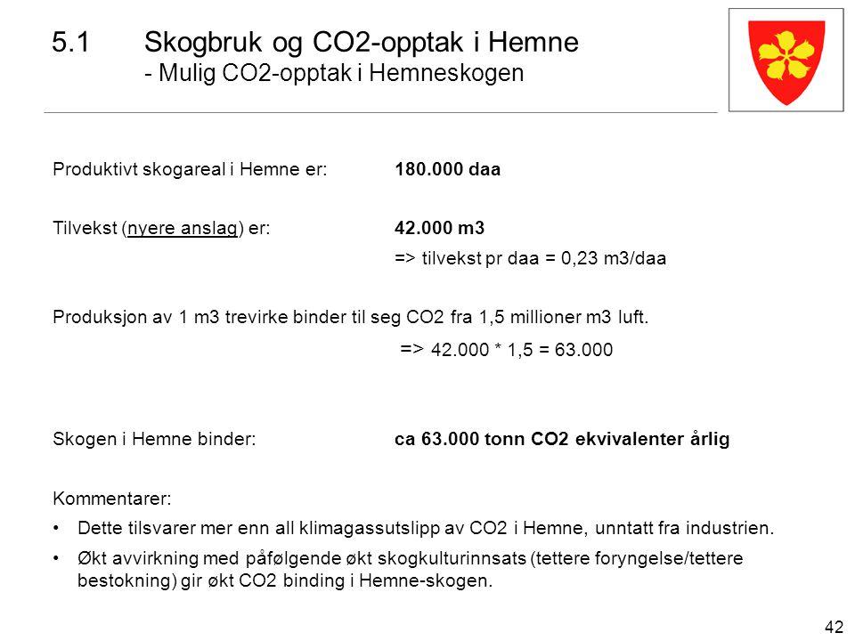 42 5.1Skogbruk og CO2-opptak i Hemne - Mulig CO2-opptak i Hemneskogen Produktivt skogareal i Hemne er:180.000 daa Tilvekst (nyere anslag) er:42.000 m3