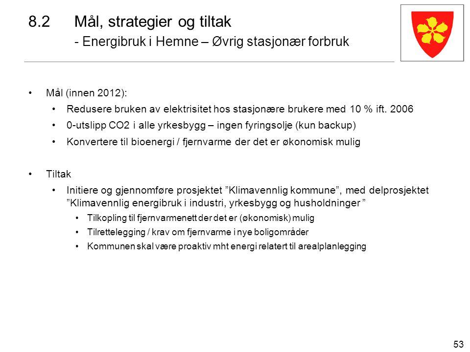 53 Mål (innen 2012): Redusere bruken av elektrisitet hos stasjonære brukere med 10 % ift. 2006 0-utslipp CO2 i alle yrkesbygg – ingen fyringsolje (kun