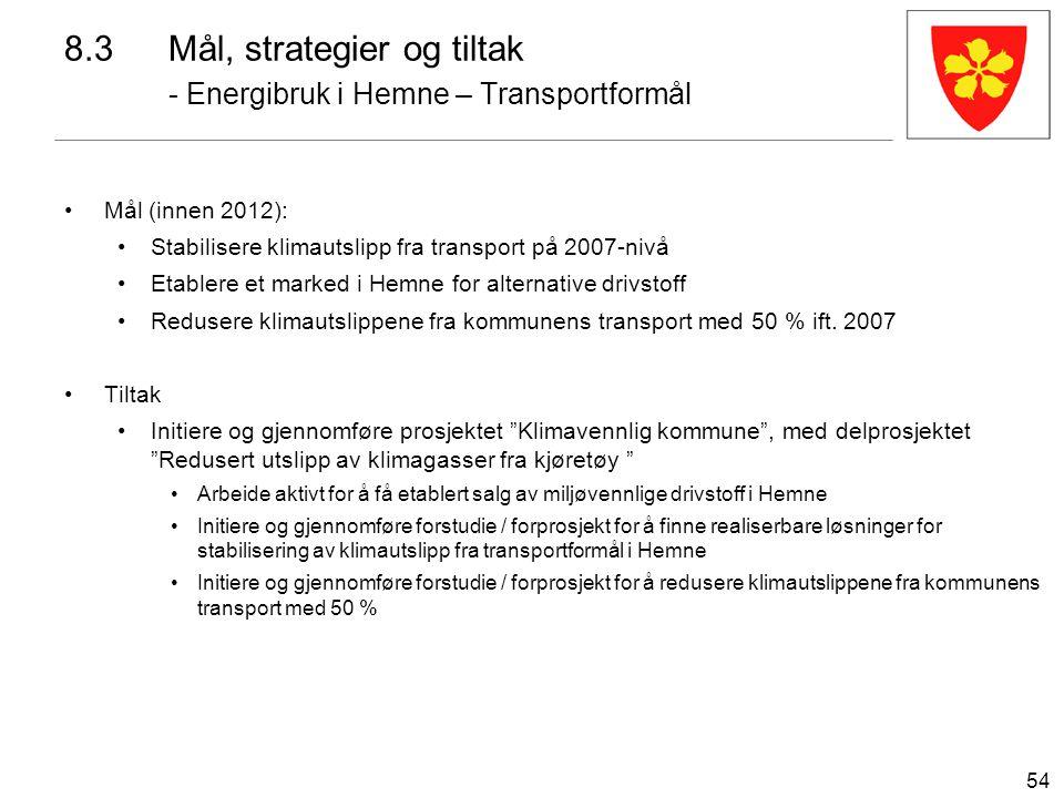 54 Mål (innen 2012): Stabilisere klimautslipp fra transport på 2007-nivå Etablere et marked i Hemne for alternative drivstoff Redusere klimautslippene