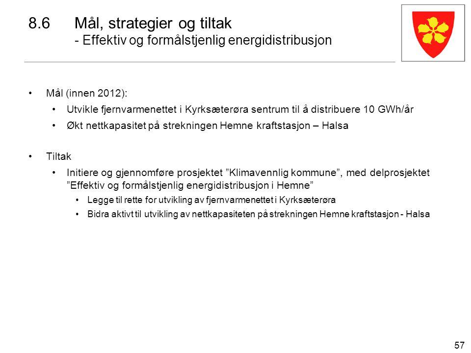 57 Mål (innen 2012): Utvikle fjernvarmenettet i Kyrksæterøra sentrum til å distribuere 10 GWh/år Økt nettkapasitet på strekningen Hemne kraftstasjon –