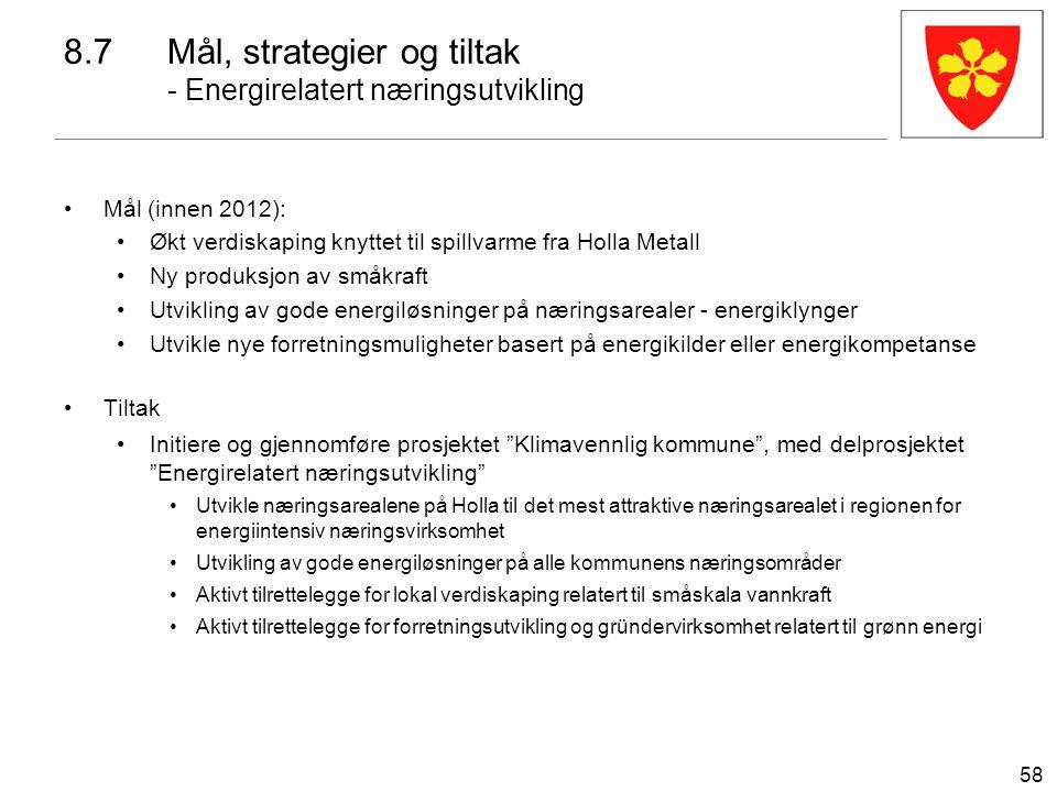 58 Mål (innen 2012): Økt verdiskaping knyttet til spillvarme fra Holla Metall Ny produksjon av småkraft Utvikling av gode energiløsninger på næringsar