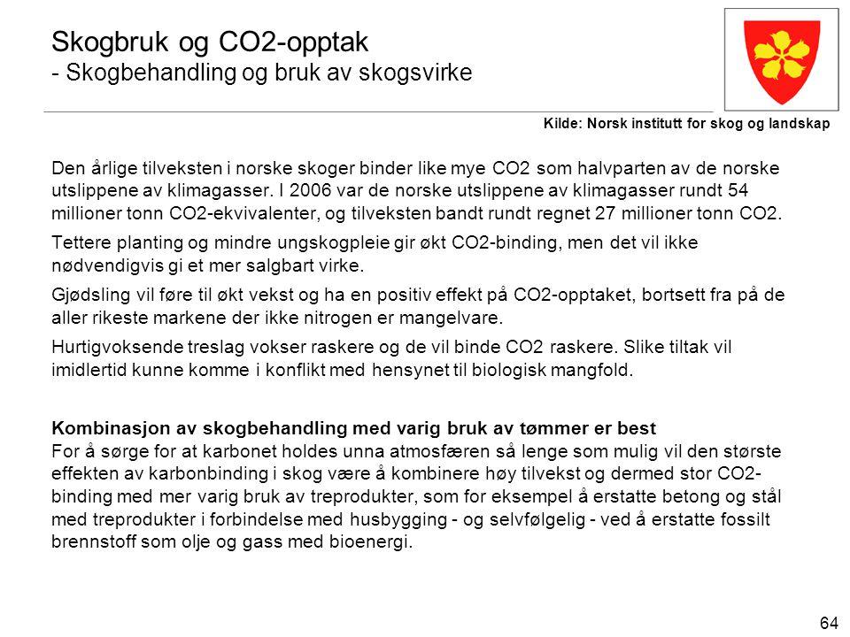 64 Skogbruk og CO2-opptak - Skogbehandling og bruk av skogsvirke Den årlige tilveksten i norske skoger binder like mye CO2 som halvparten av de norske