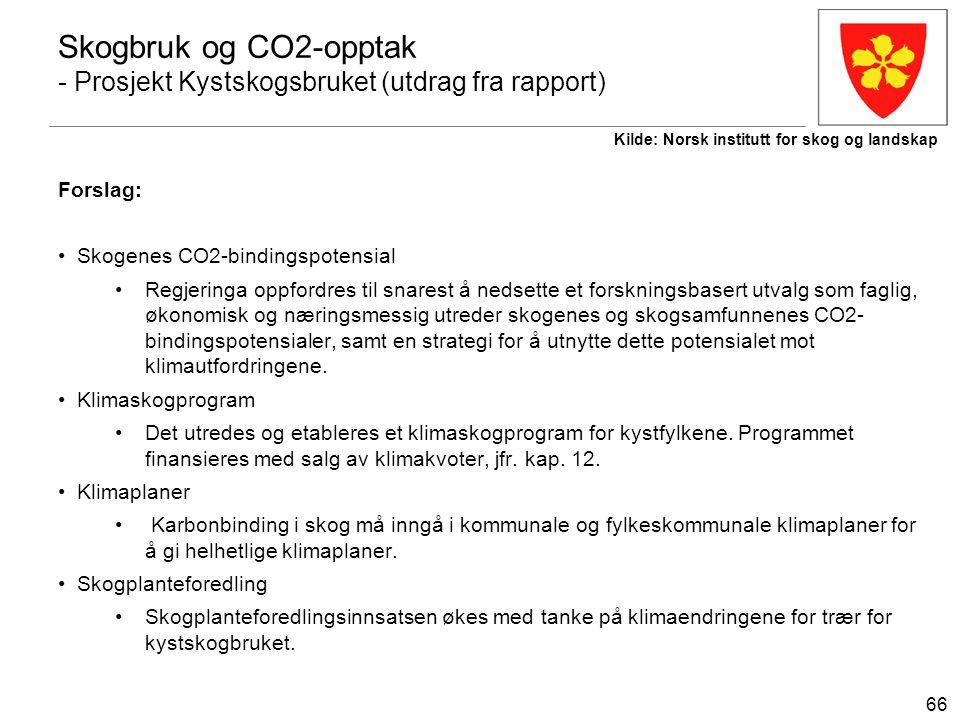 66 Skogbruk og CO2-opptak - Prosjekt Kystskogsbruket (utdrag fra rapport) Forslag: Skogenes CO2-bindingspotensial Regjeringa oppfordres til snarest å