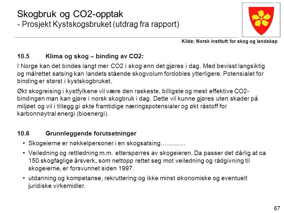 67 Skogbruk og CO2-opptak - Prosjekt Kystskogsbruket (utdrag fra rapport) 10.5 Klima og skog – binding av CO2: I Norge kan det bindes langt mer CO2 i