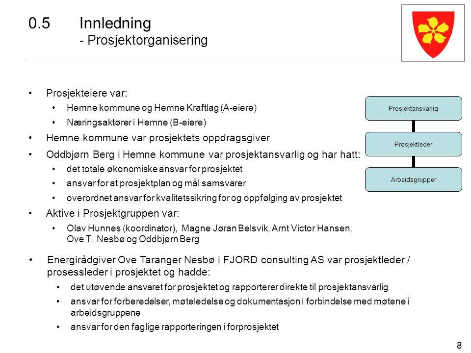 8 Prosjekteiere var: Hemne kommune og Hemne Kraftlag (A-eiere) Næringsaktører i Hemne (B-eiere) Hemne kommune var prosjektets oppdragsgiver Oddbjørn B