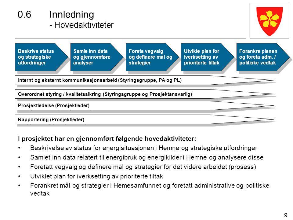 9 Foreta vegvalg og definere mål og strategier Foreta vegvalg og definere mål og strategier Utvikle plan for iverksetting av prioriterte tiltak Utvikl