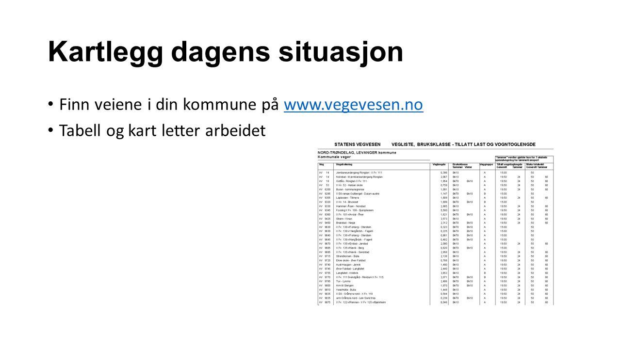 Kartlegg dagens situasjon Finn veiene i din kommune på www.vegevesen.nowww.vegevesen.no Tabell og kart letter arbeidet