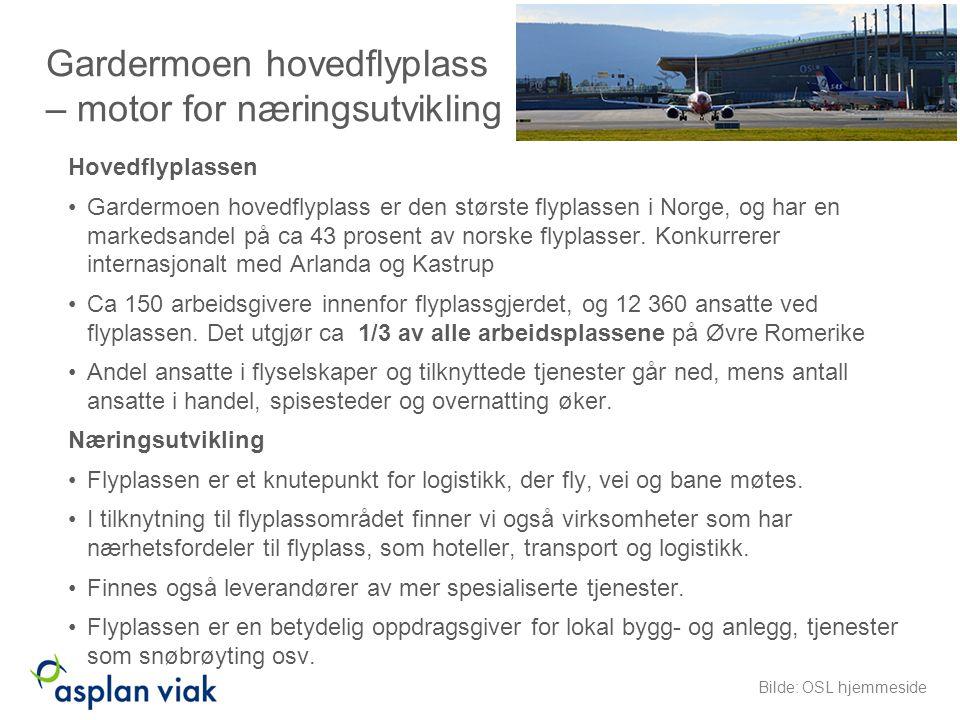 Gardermoen hovedflyplass – motor for næringsutvikling Hovedflyplassen Gardermoen hovedflyplass er den største flyplassen i Norge, og har en markedsandel på ca 43 prosent av norske flyplasser.