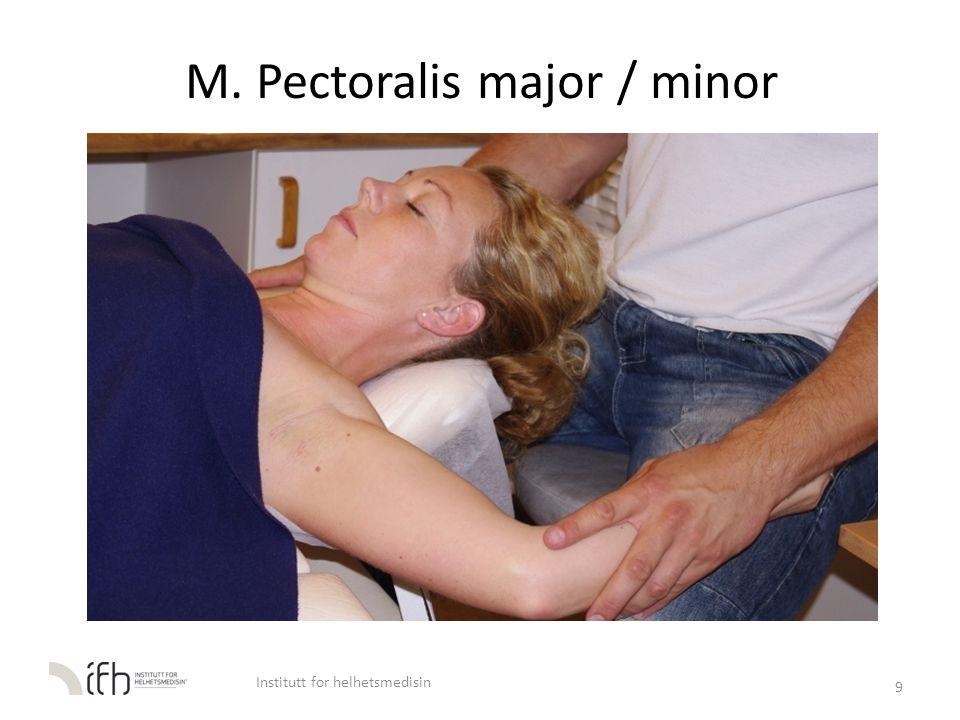 M. Pectoralis major / minor 10 Institutt for helhetsmedisin