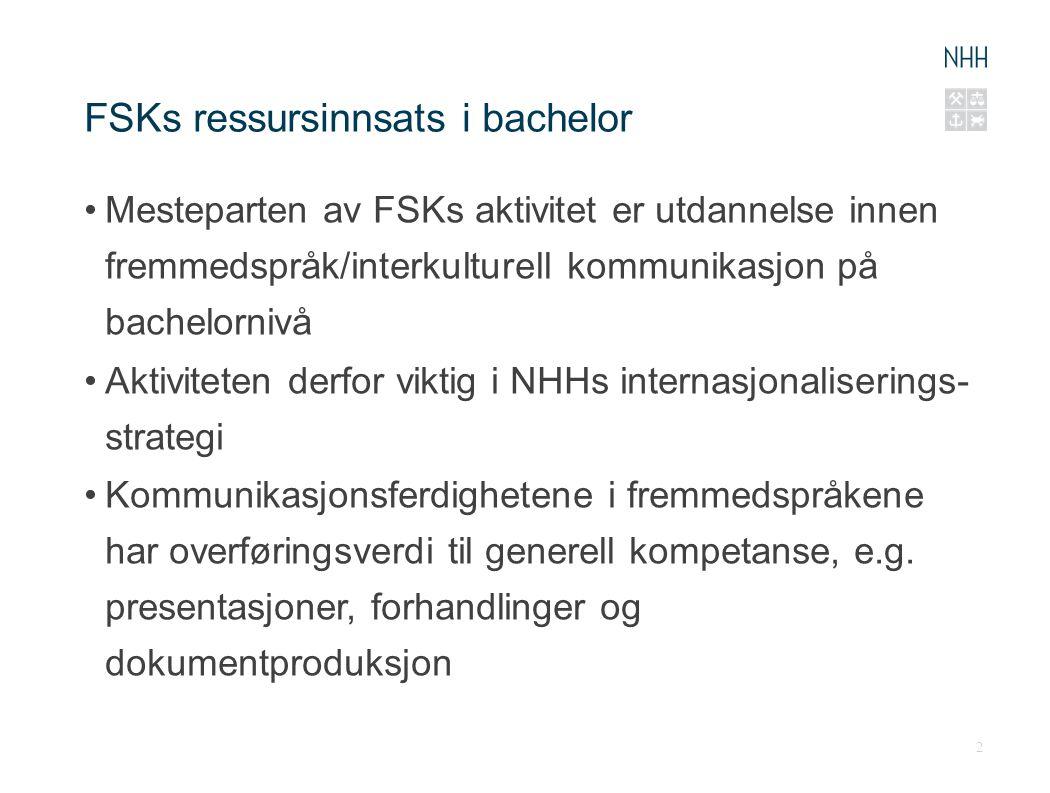 FSKs ressursinnsats i bachelor Mesteparten av FSKs aktivitet er utdannelse innen fremmedspråk/interkulturell kommunikasjon på bachelornivå Aktiviteten