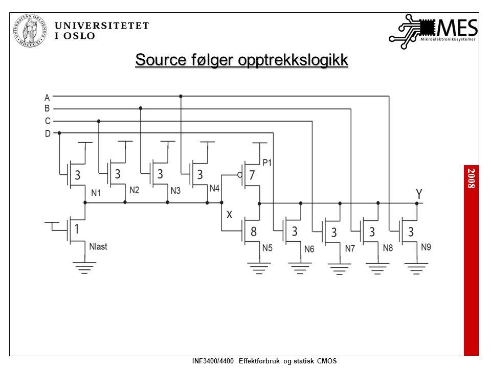 2008 INF3400/4400 Effektforbruk og statisk CMOS Oppgave 6.25 Sammenlign gjennomsnittelig tidsforsinkelse i 2, 4, 8 og 16 inngangs pseudo nMOS og SFPL NOR porter når vi antar at portene skal drive fire identiske porter.
