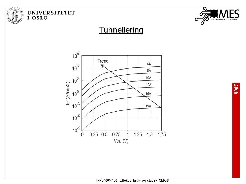 2008 INF3400/4400 Effektforbruk og statisk CMOS Effektforbruk Effektforbruk: Effektforbruk over en tidsperiode T: Gjennomsnittelig effektforbruk over en tidsperioden: Statisk effektforbruk: 1.AV strøm.