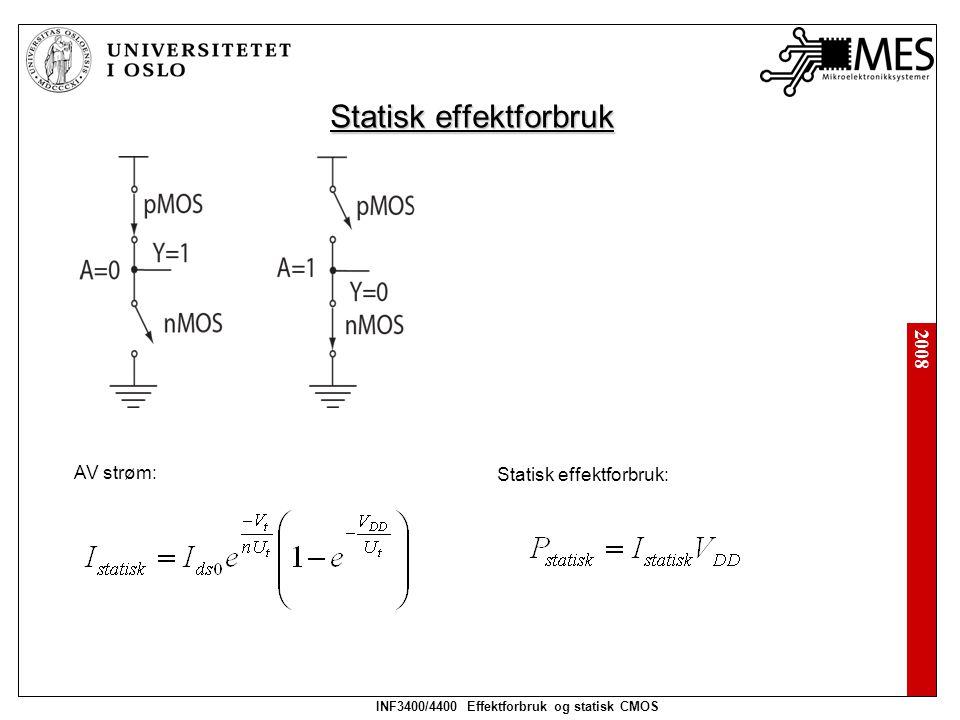 2008 INF3400/4400 Effektforbruk og statisk CMOS Dynamisk effektforbruk Inverter med last: Gjennomsnittelig dynamisk effektforbruk: Tar hensyn til aktivitet: Over tidsperioden T: