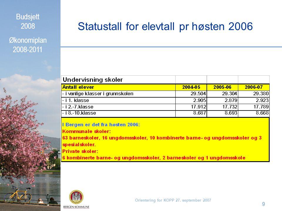 Budsjett 2008 Økonomiplan 2008-2011 Orientering for KOPP 27. september 2007 9 Statustall for elevtall pr høsten 2006
