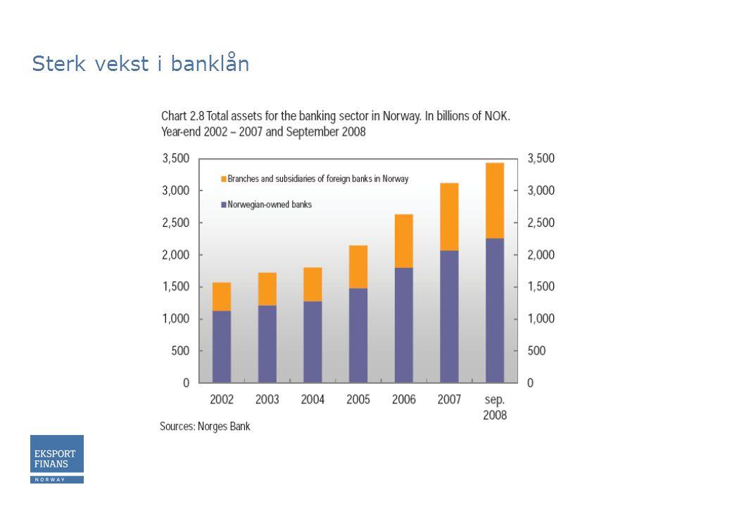 Sterk vekst i banklån