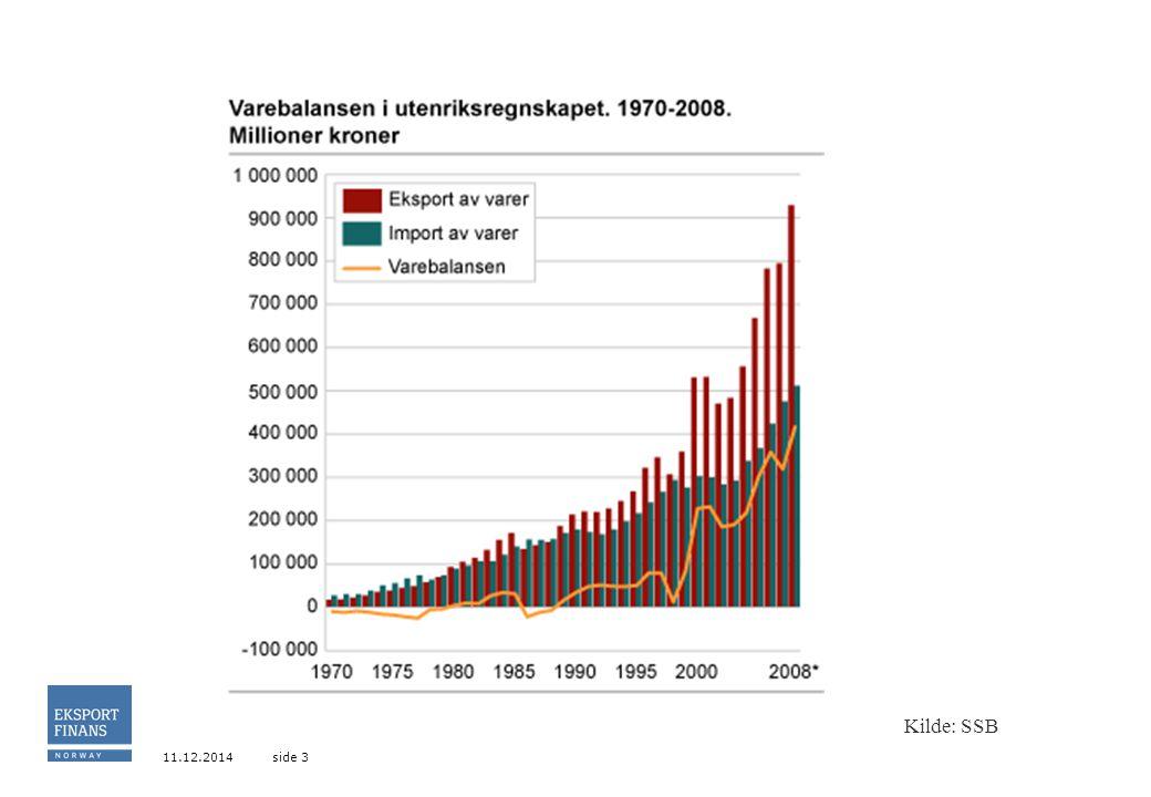 Kontrahering av nye skip på verdensbasis Kilde: Lloyd s Register - Fairplay (LRF) 2009 68 pr. mai