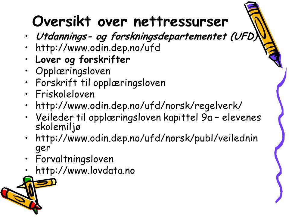 Oversikt over nettressurser Utdannings- og forskningsdepartementet (UFD) http://www.odin.dep.no/ufd Lover og forskrifter Opplæringsloven Forskrift til opplæringsloven Friskoleloven http://www.odin.dep.no/ufd/norsk/regelverk/ Veileder til opplæringsloven kapittel 9a – elevenes skolemiljø http://www.odin.dep.no/ufd/norsk/publ/veilednin ger Forvaltningsloven http://www.lovdata.no