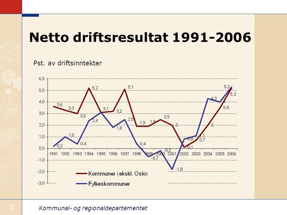 Kommunal- og regionaldepartementet 2 Netto driftsresultat 1991-2006 Pst. av driftsinntekter